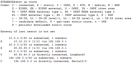 cara-konfig-static-route-show-ip-route
