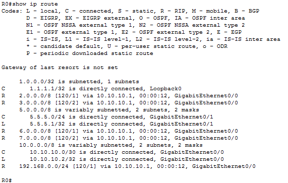 Routing-RIP-R0-Show-IP-Route-v1